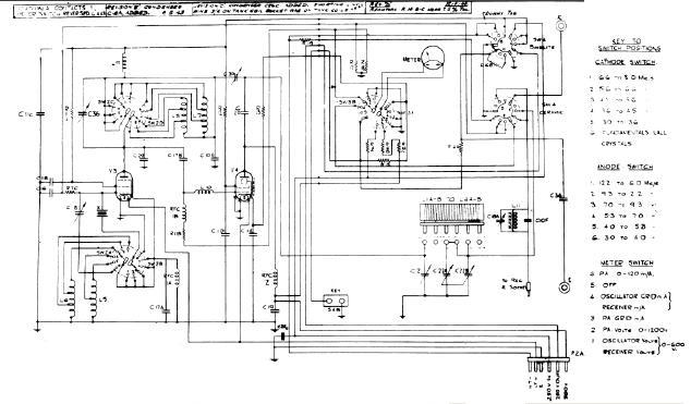 TX schematic