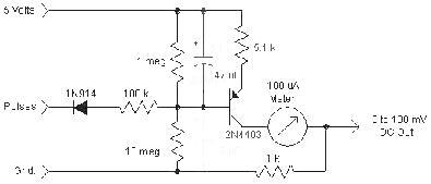 Meter circuit