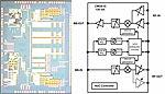 Doorbraak in 'spintronica' kan leiden tot energiezuiniger chips