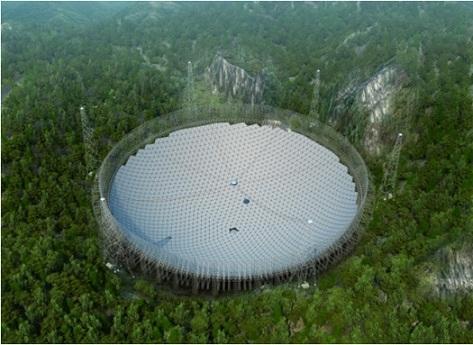 Telescoop groot