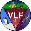 VLF Actieve ferrietantenne
