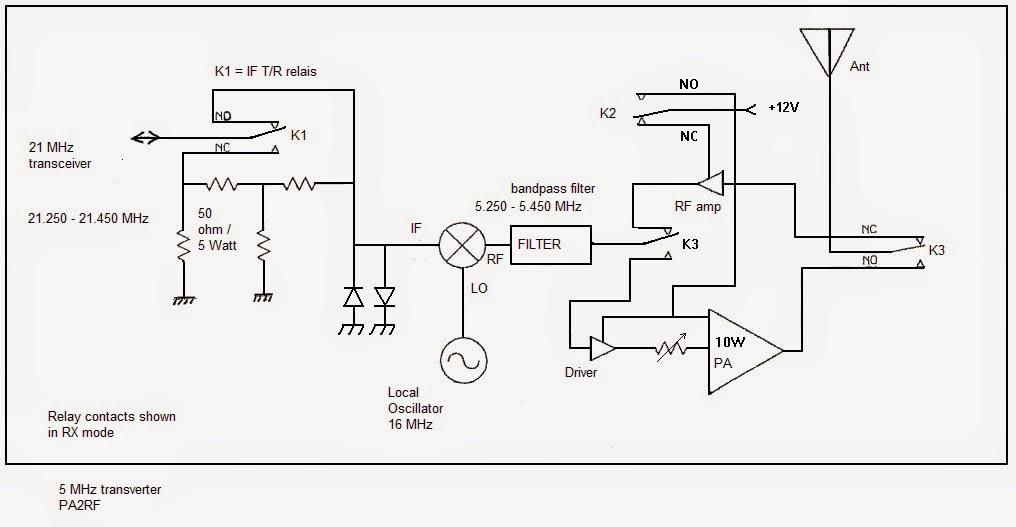 5 MHz transverter