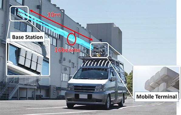 27Gbit/s bij 5g-test op 28GHz-band met mobiele antenneterminal